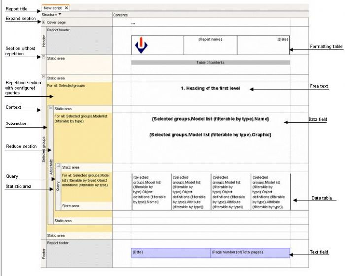 The structure of report script templates ARIS BPM Community
