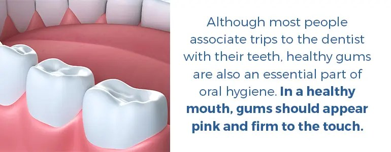How To Tell If You Have Periodontal Disease Gingivitis Symptoms