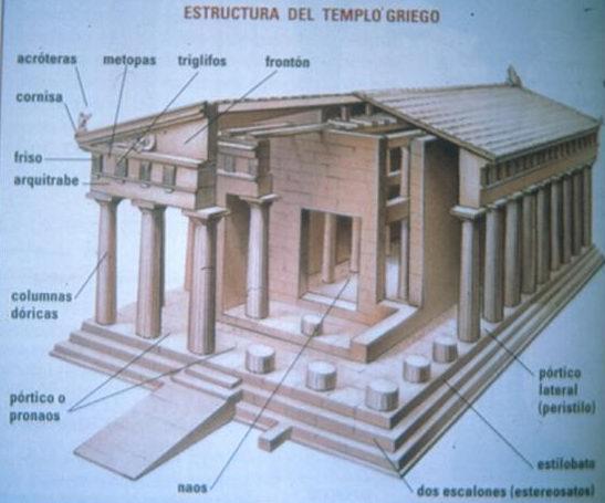planificaci n de casas y ciudades en la antigua grecia