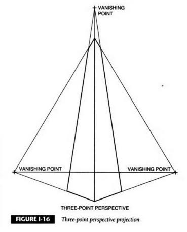perspectiva-de-tres-puntos