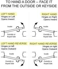 Door Locks Atlanta | Door Lock Repair Service | Lockset ...