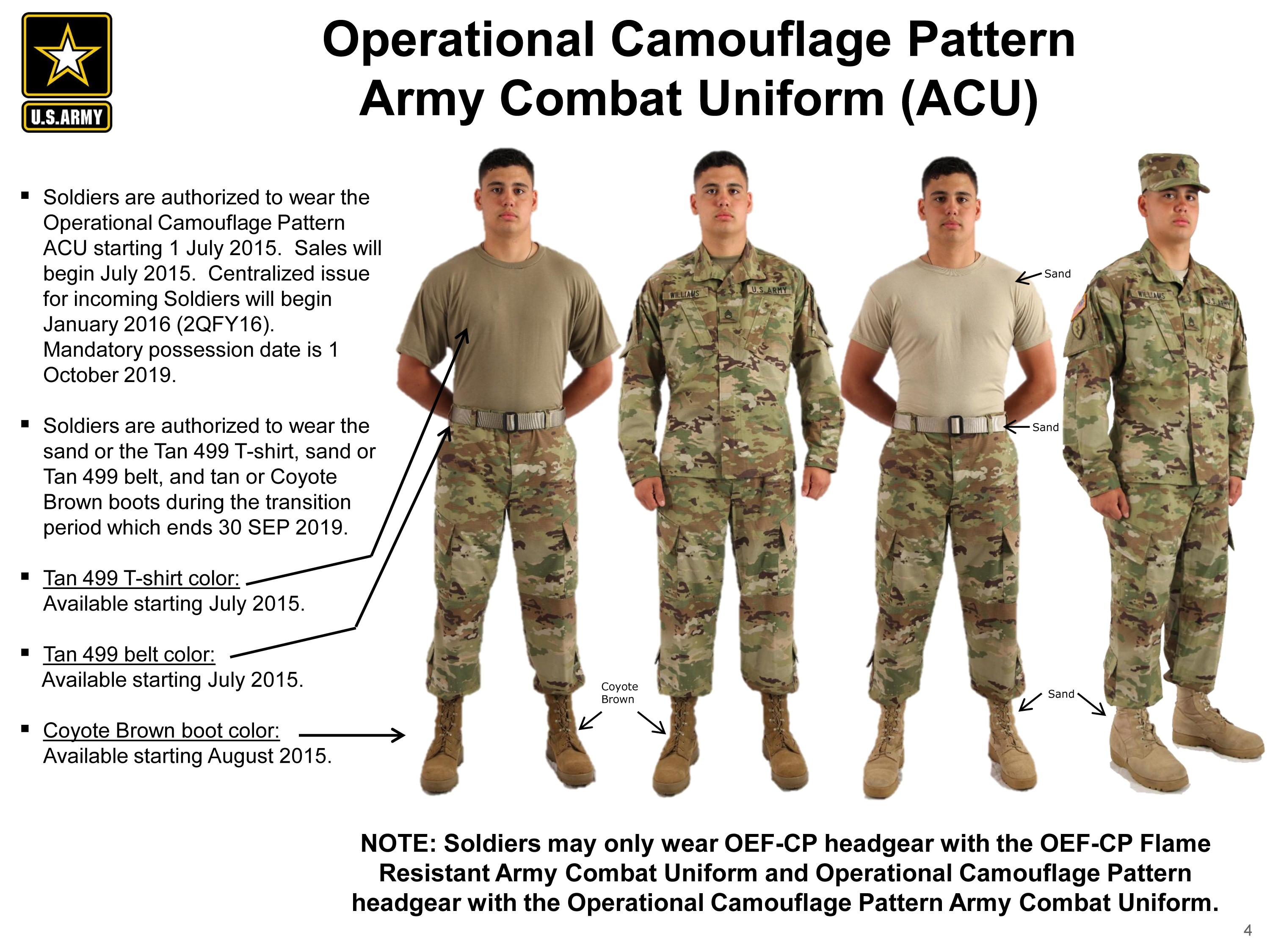 Operational Camouflage Pattern Army Combat Uniforms