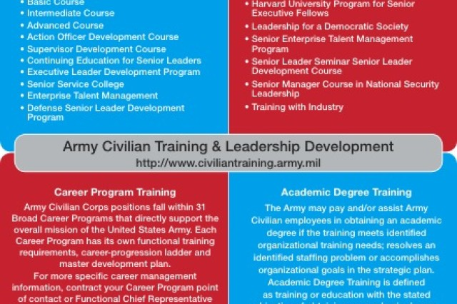 Army Civilian Education The path to your future Article The - how to plan your career path