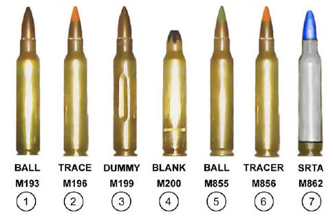 Ammunition Types and Characteristics (ArmyStudyGuide)
