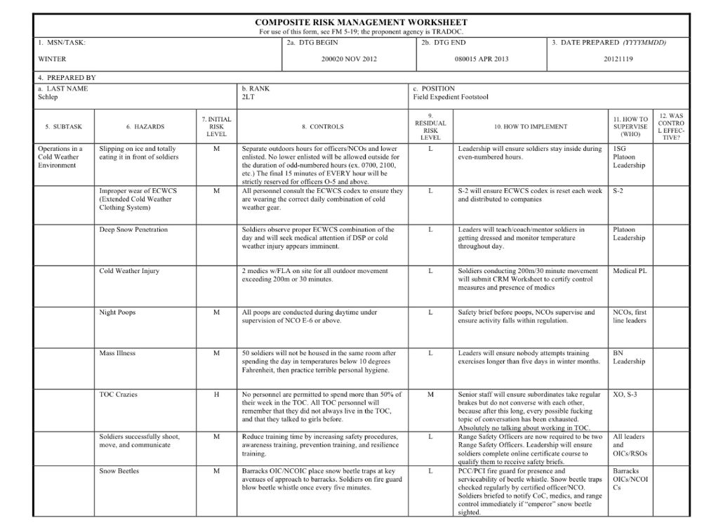 Us Army Training Evaluation Form | Accounts Receivable On Resume