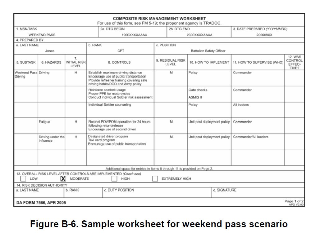 us army risk assessment form - Delliberiberi - risk assessment form sample
