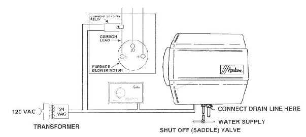 550 humidifier wiring diagram