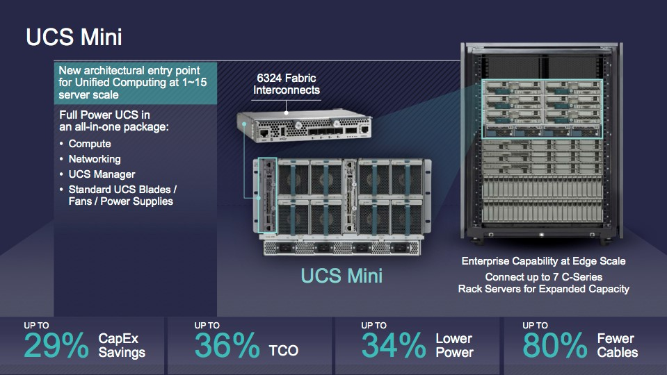 Cisco Ucs New Product Announcements