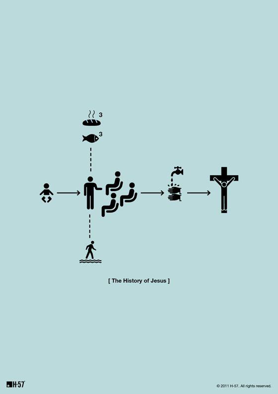 A História De Pessoas Famosas Contada Em Posters 02