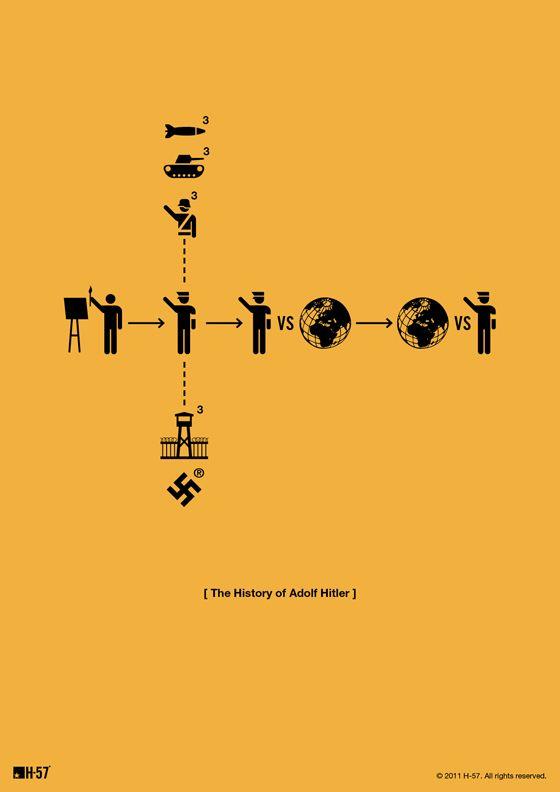 A História De Pessoas Famosas Contada Em Posters 05