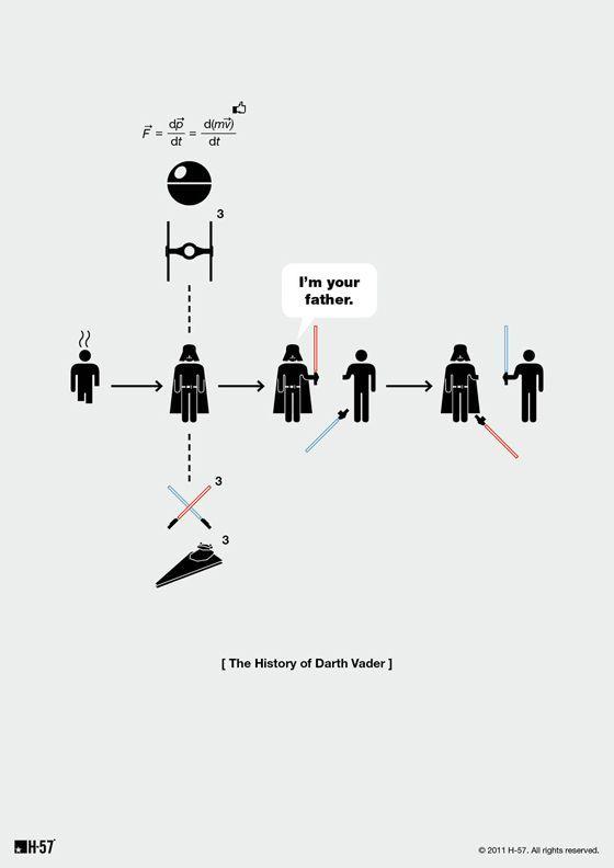 A História De Pessoas Famosas Contada Em Posters 07