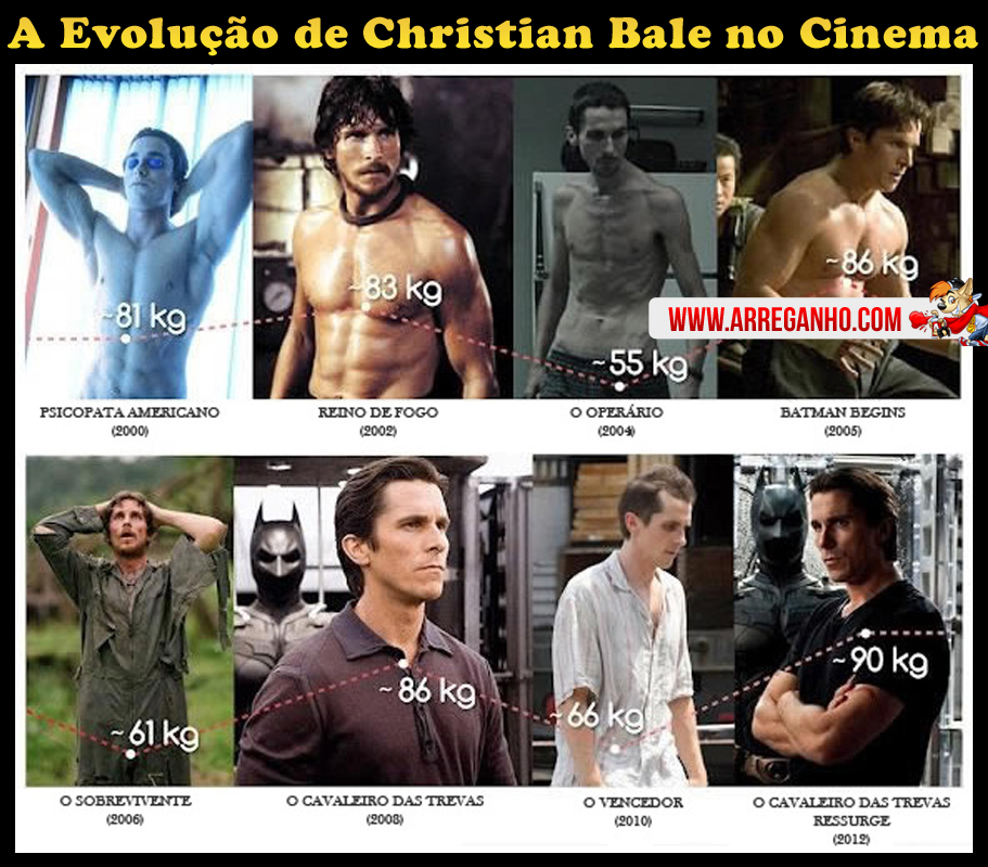 A Evolução de Christian Bale no Cinema