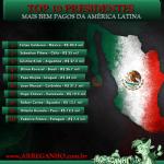 Top 10 presidentes mais bem pagos da America Latina