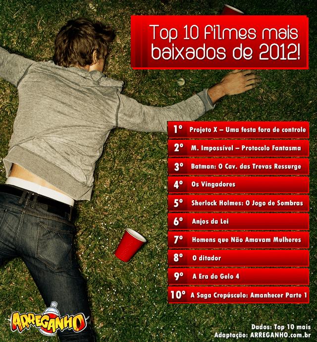 Top 10 filmes mais baixados de 2012