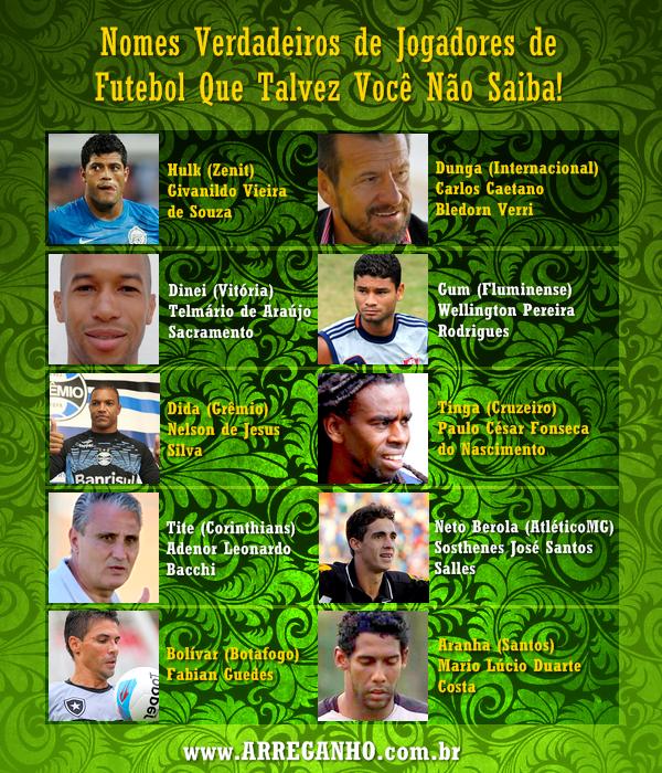 Nomes verdadeiros de Jogadores de Futebol que talvez você não saiba