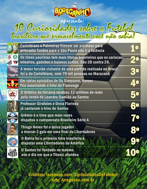 10 Curiosidades sobre o Futebol Brasileiro que provavelmente você não sabia