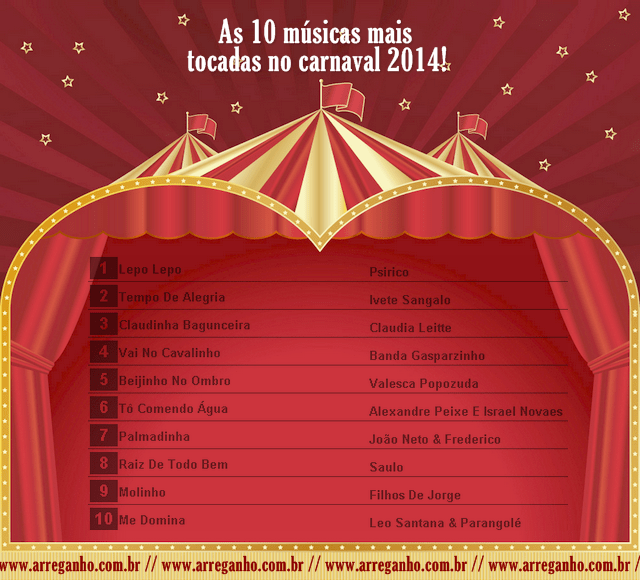 As 10 músicas mais tocadas no carnaval 2014
