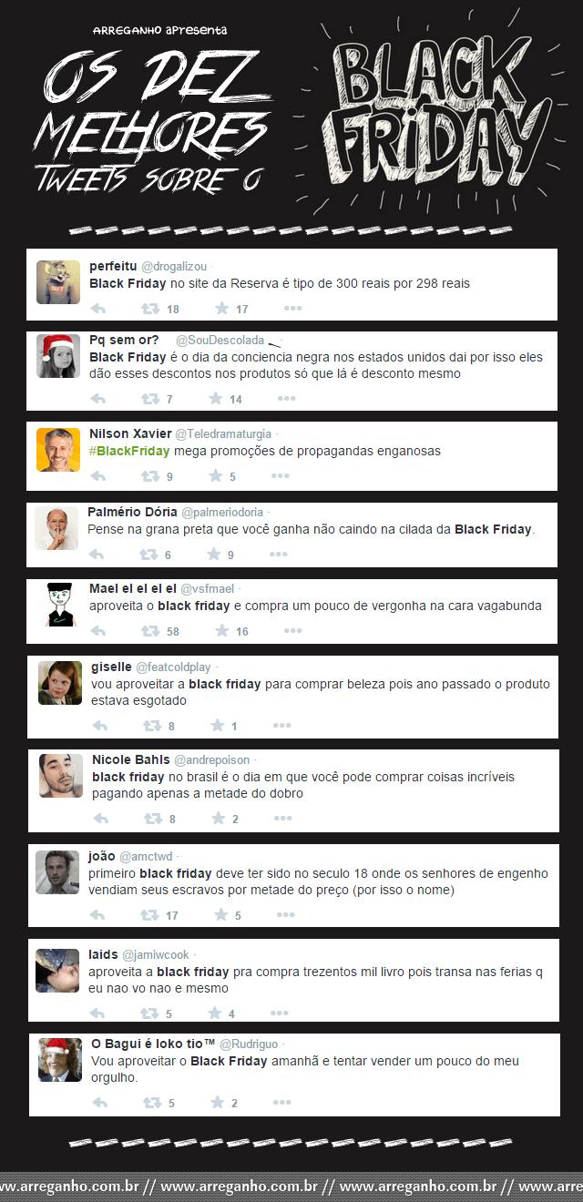 Os 10 melhores tweets sobre o Black Friday!