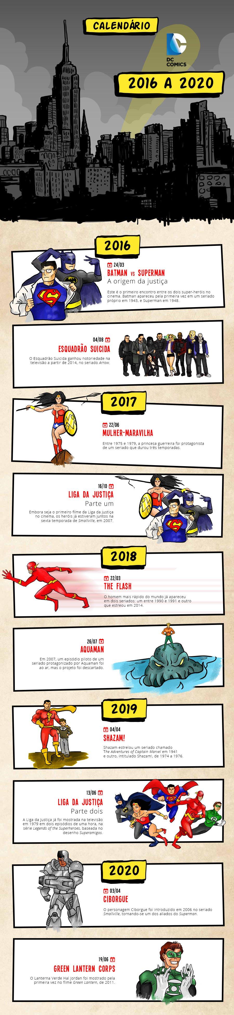 Infográfico-calendário-filmes-da-DC-2016-2020