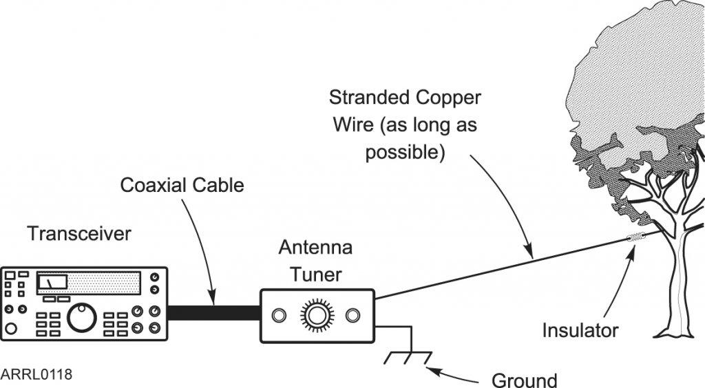 Ham Radio Mic Wiring Wiring Diagram