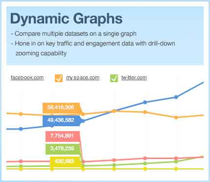 Dynamic Graphs en Compete