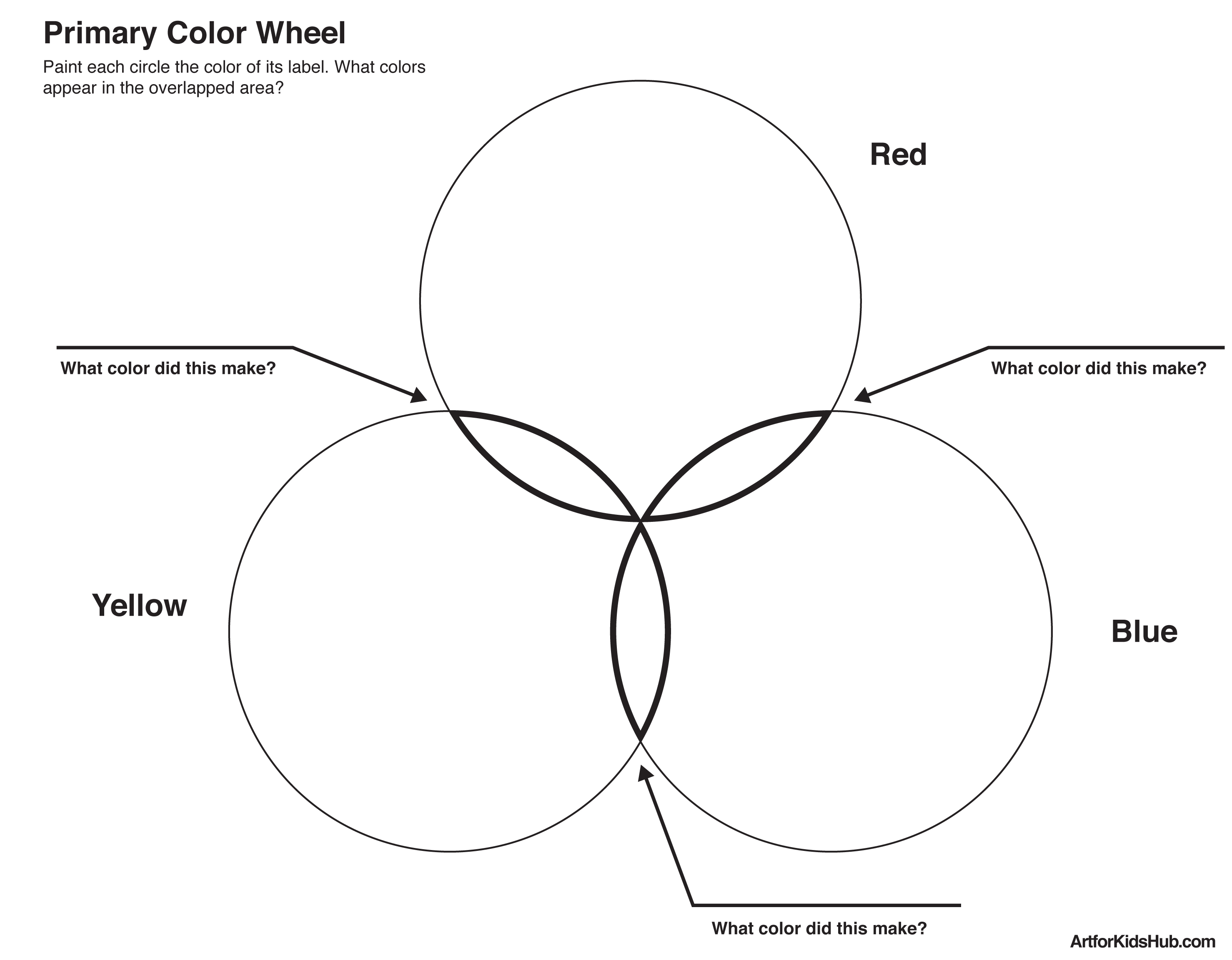 colour wheel color circle diagram