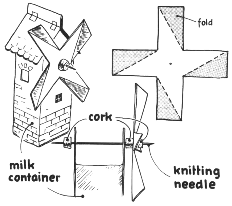toy windmill diagram instructions