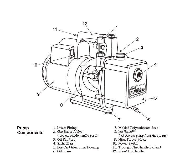 Vacuum Pump Schematic Wiring Diagram