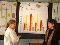 A middle school student from Walker County, GA discusses air quality as part of Project Ozone with a student from Puschino, Russia in School #1.