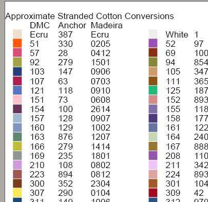 floss conversion chart - Heartimpulsar