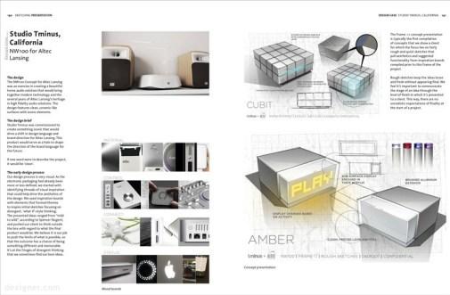 Examples of prodcut presentation