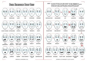 Expressions for face