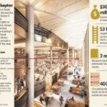 NYC Public Library Gets City, State Approval For Controversial Rennovation