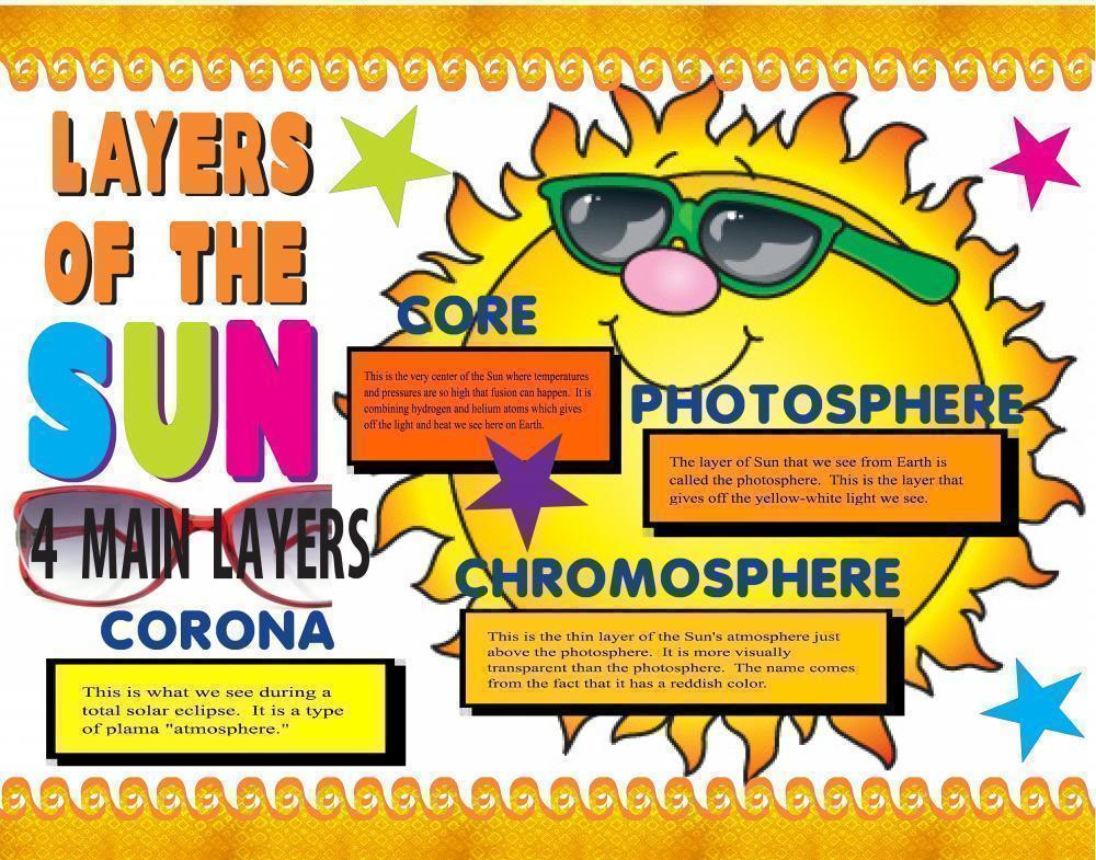 Make a Science Fair Project about Layers of the Sun Outer Space