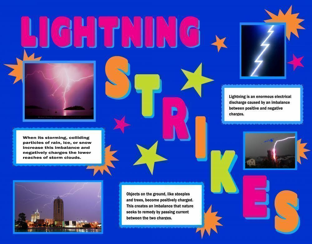 Make a Science Fair Project Poster Ideas - Lightning Meteorology