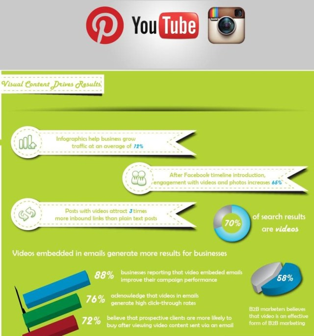 visual media marketing