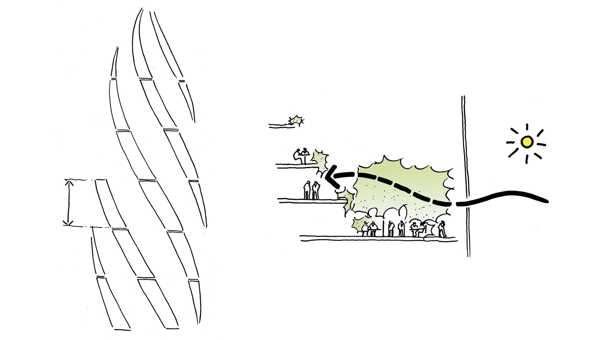 diagram of wells