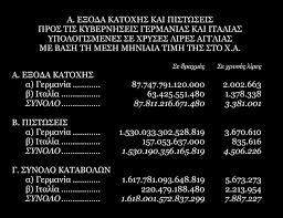 ΤΟ ΚΑΤΟΧΗΚΟ ΔΑΝΕΙΟ