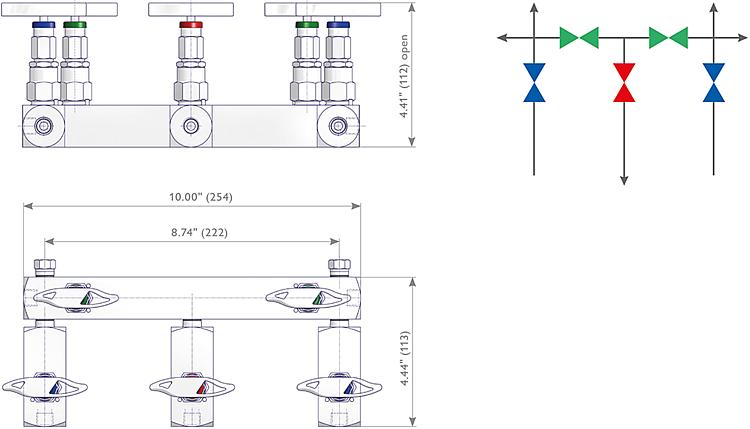 cr 1 process flow chart auto electrical wiring diagram