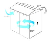 How to Stop Condensation in a Metal Shed Asgard