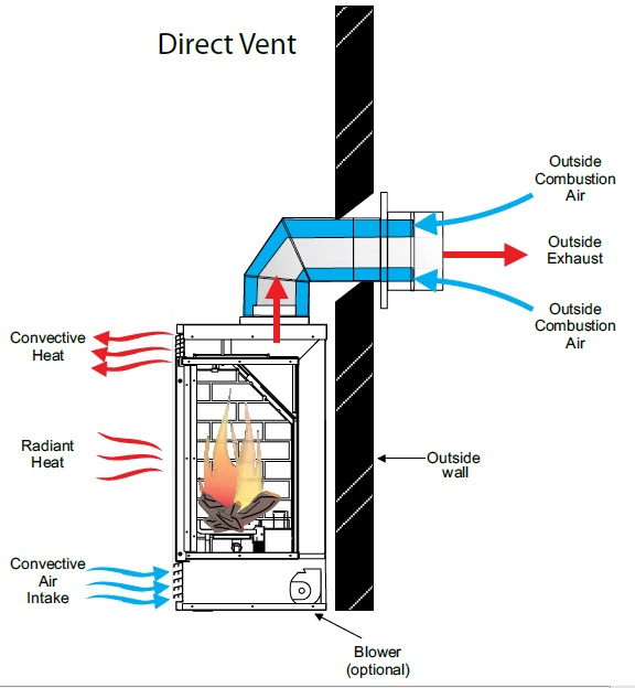 Fireplace Fan Wiring Diagram Wiring Diagram