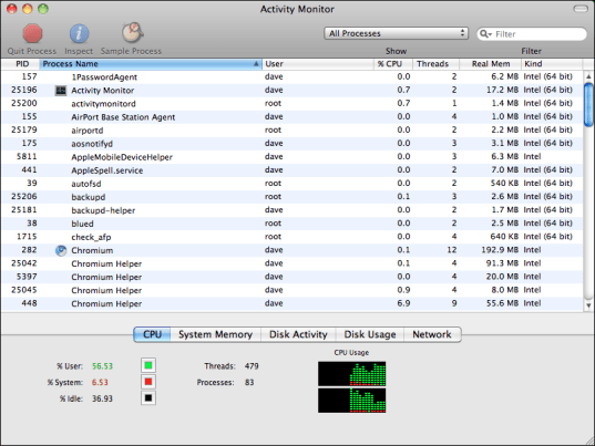 mac activity monitor default