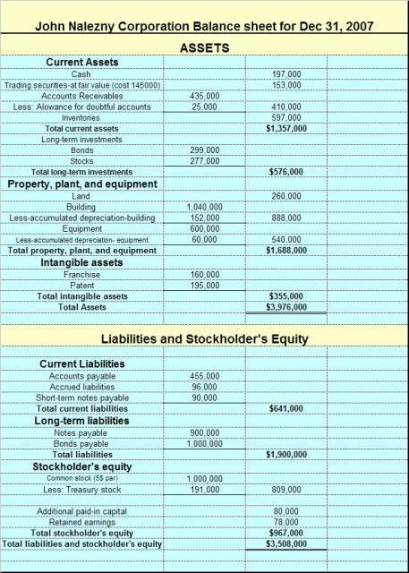 create balance sheet online - Goalgoodwinmetals - create a balance sheet