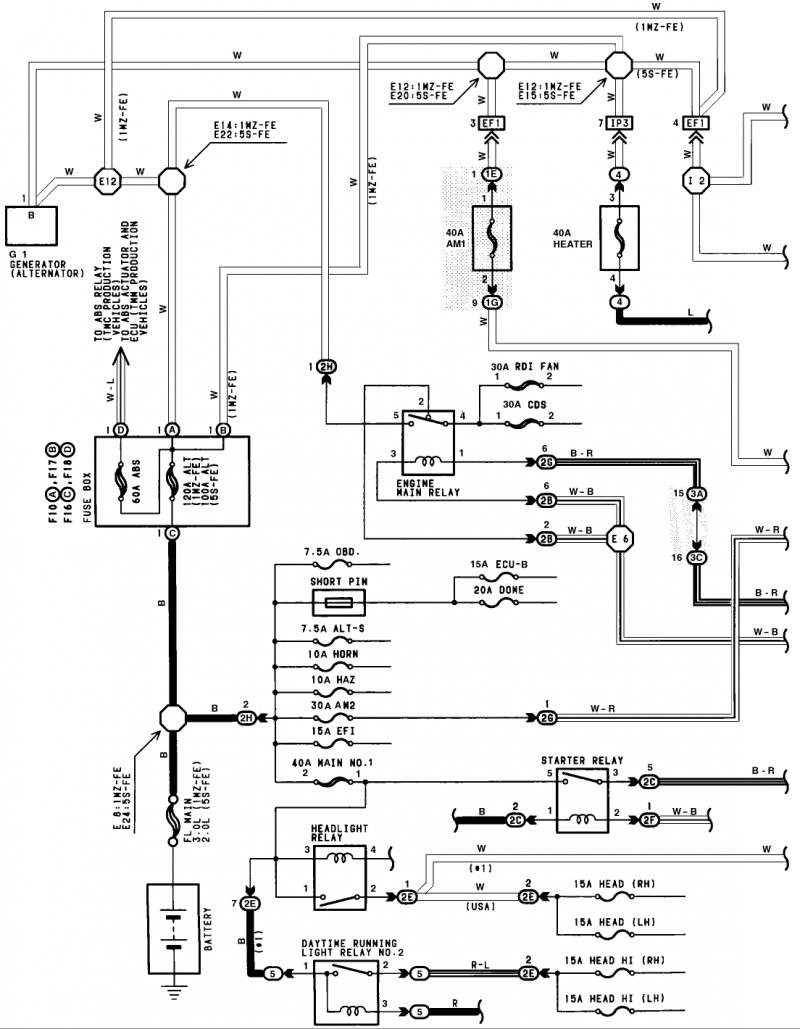 wiring diagram for 95 toyota camry