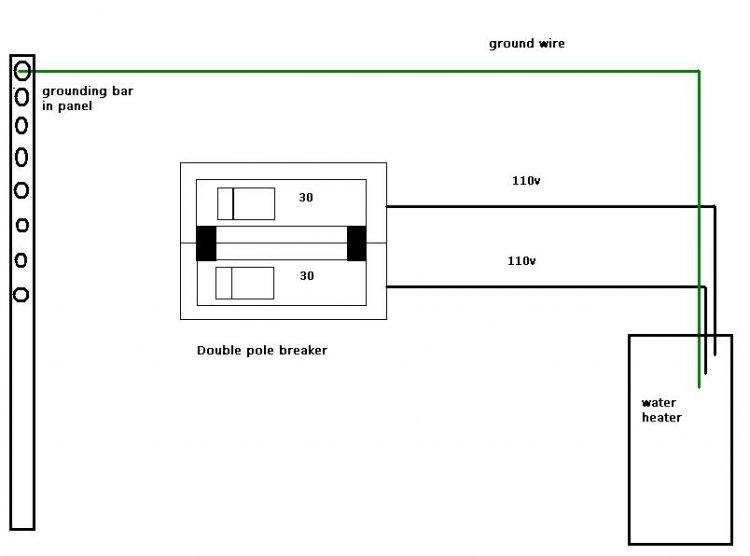 DOC ➤ Diagram 220 Sub Panel Wiring Diagram Ebook Schematic