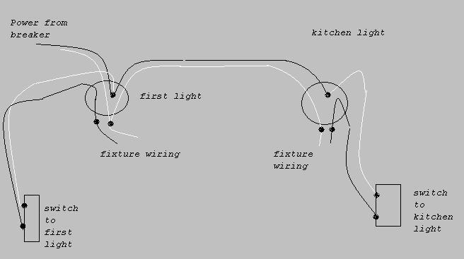rewiring lighting fixtures
