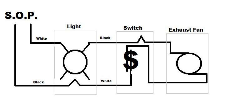 bathroom exhaust fan wiring diagram
