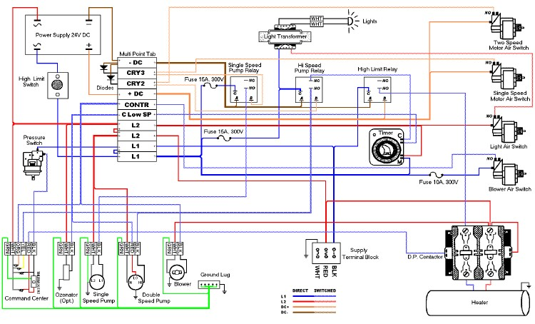 How To Wire A Hot Tub Diagram Electronic Schematics collections