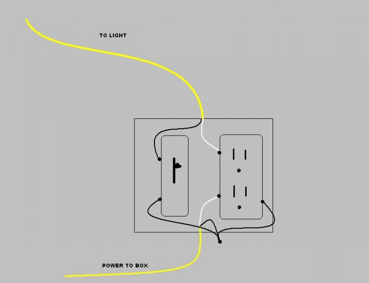 electrical switch box wiring
