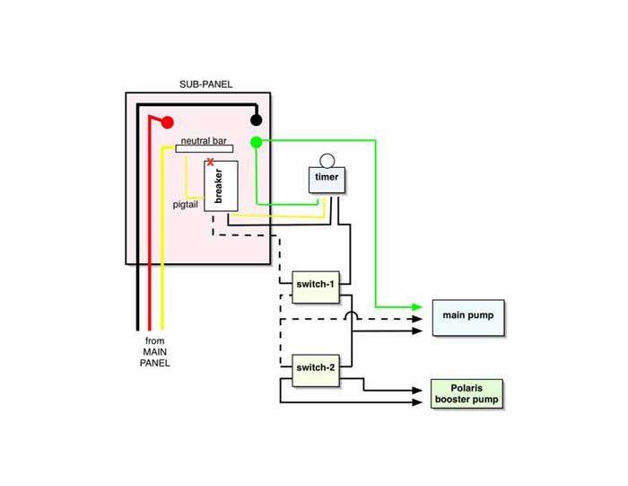 110v Pool Timer Wiring Diagram 220v Wiring For A Pool Pump